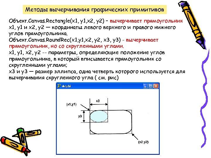 Методы вычерчивания графических примитивов Объект. Canvas. Rectangle(x 1, y 1, x 2, y 2)