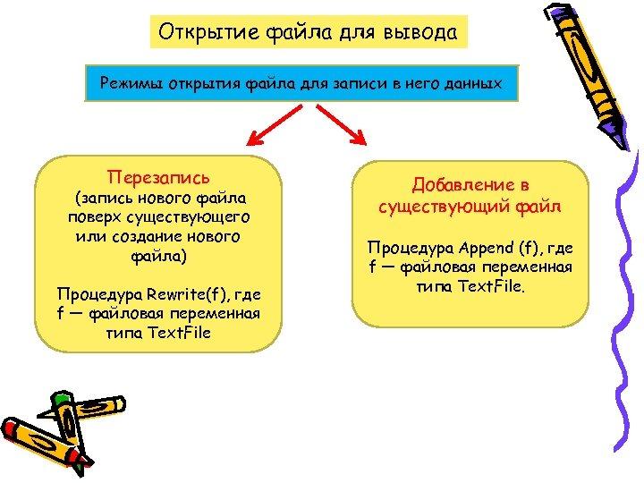 Открытие файла для вывода Режимы открытия файла для записи в него данных Перезапись (запись