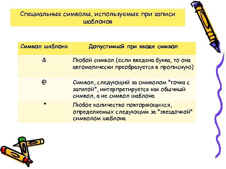 Специальные символы, используемые при записи шаблонов Символ шаблона Допустимый при вводе символ & Любой