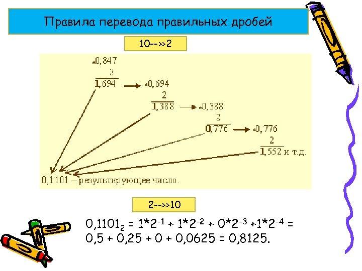 Правила перевода правильных дробей 10 --›› 2 2 --›› 10 0, 11012 = 1*2
