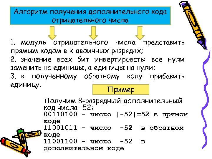 Алгоритм получения дополнительного кода отрицательного числа 1. модуль отрицательного числа представить прямым кодом в
