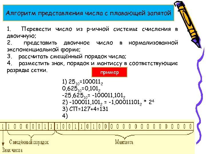 Алгоритм представления числа с плавающей запятой 1. Перевести число из p-ичной системы счисления в