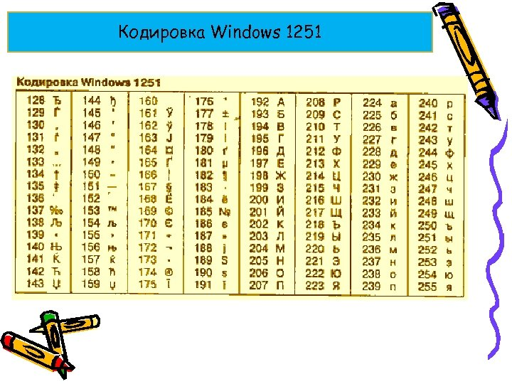 Кодировка Windows 1251