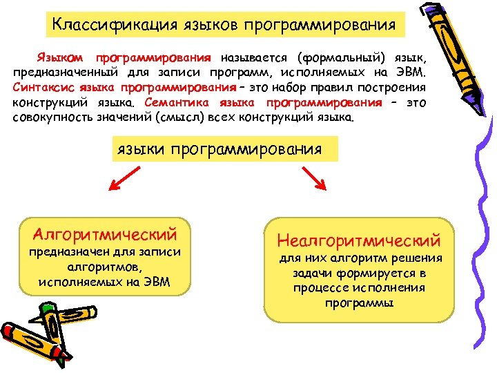 Классификация языков программирования Языком программирования называется (формальный) язык, предназначенный для записи программ, исполняемых на