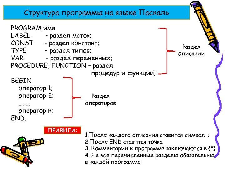 Структура программы на языке Паскаль PROGRAM имя LABEL - раздел меток; CONST - раздел