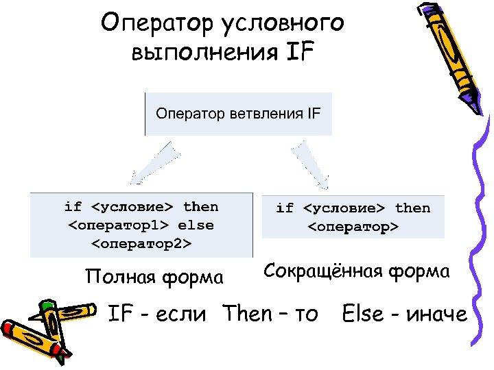 Оператор условного выполнения IF Полная форма Сокращённая форма IF - если Then – то