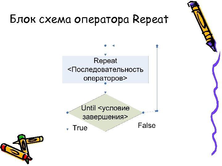 Блок схема оператора Repeat
