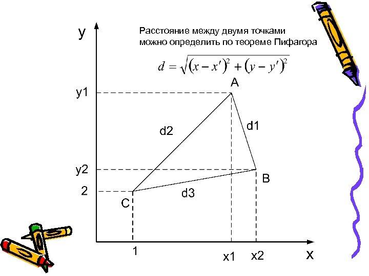 Расстояние между двумя точками можно определить по теореме Пифагора