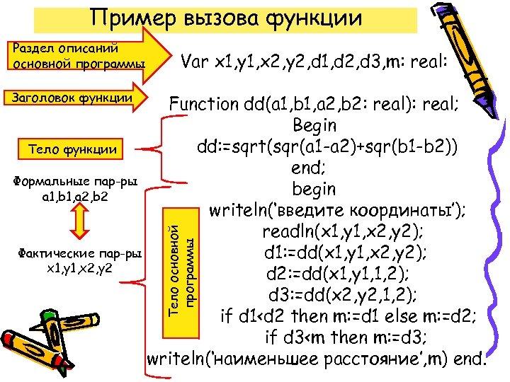 Пример вызова функции Раздел описаний основной программы Var x 1, y 1, x 2,