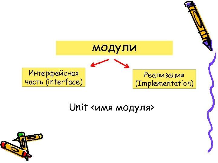 модули Интерфейсная часть (interface) Реализация (Implementation) Unit <имя модуля>
