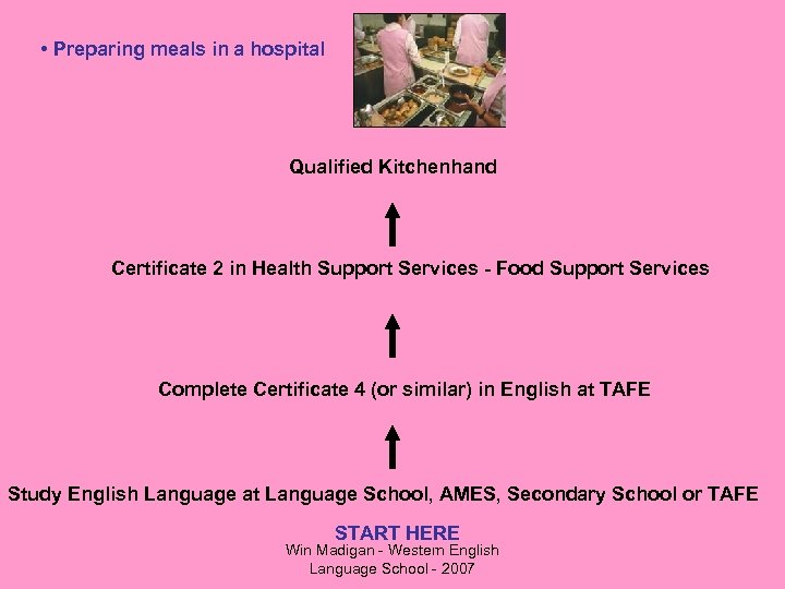 • Preparing meals in a hospital Qualified Kitchenhand Certificate 2 in Health Support