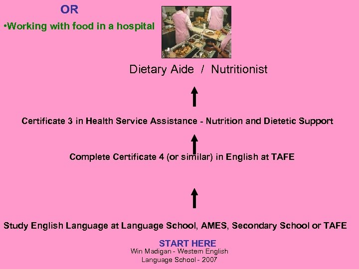 OR • Working with food in a hospital Dietary Aide / Nutritionist Certificate 3