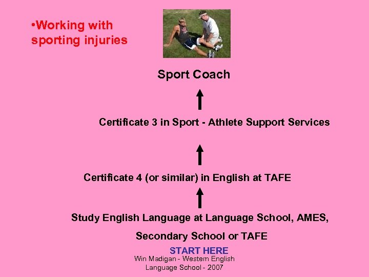 • Working with sporting injuries Sport Coach Certificate 3 in Sport - Athlete