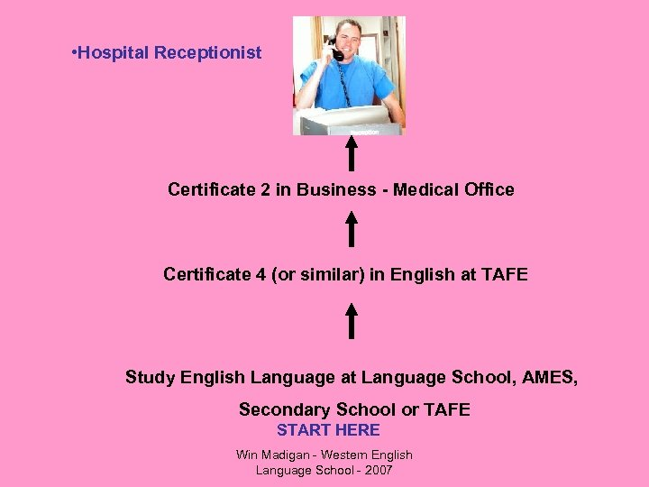 • Hospital Receptionist Certificate 2 in Business - Medical Office Certificate 4 (or