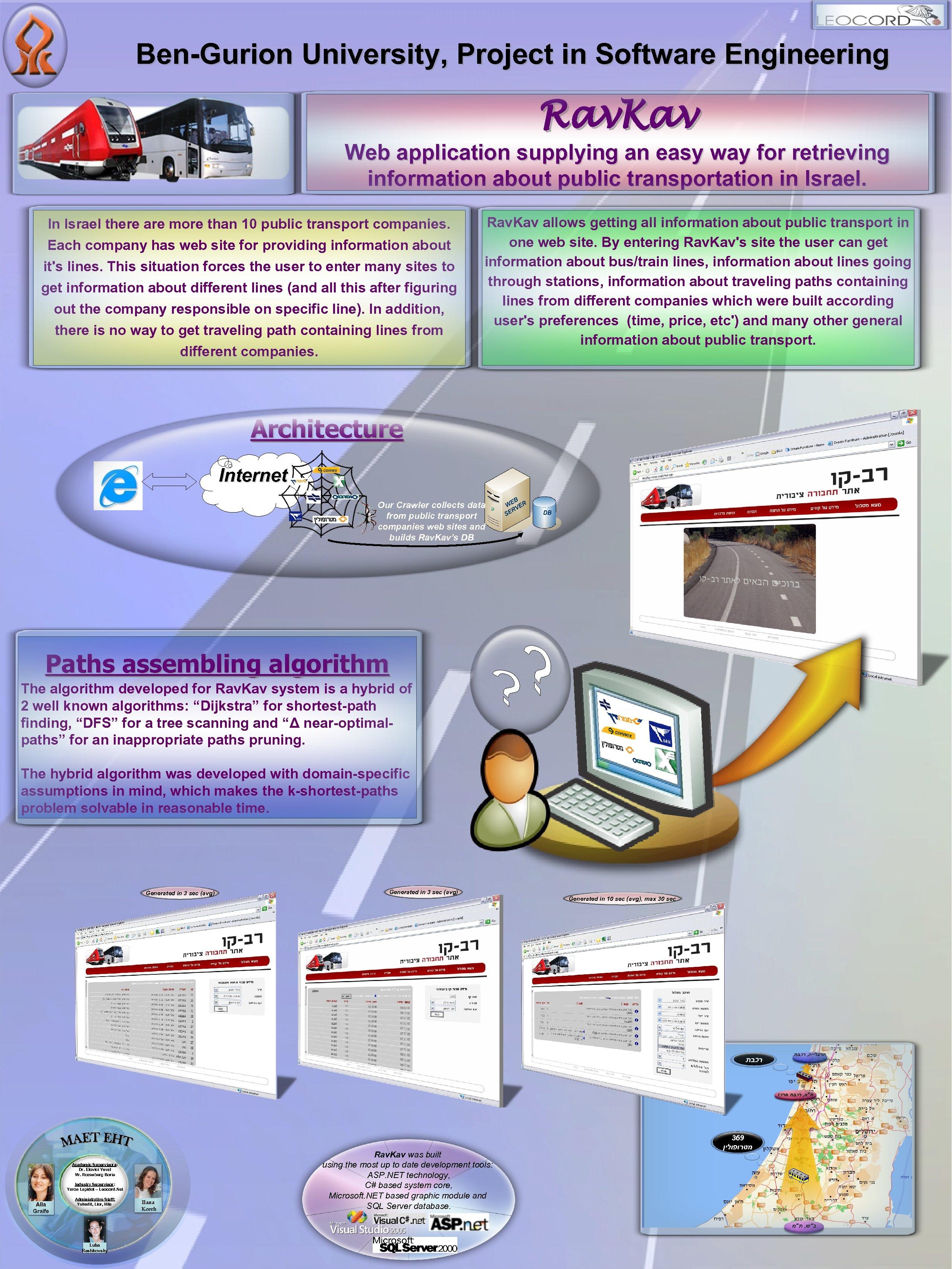 Ben-Gurion University, Project in Software Engineering Rav. Kav Web application supplying an easy way