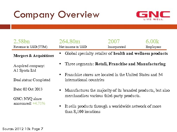 Company Overview 2. 58 bn 264. 80 m 2007 6. 00 k Revenue in