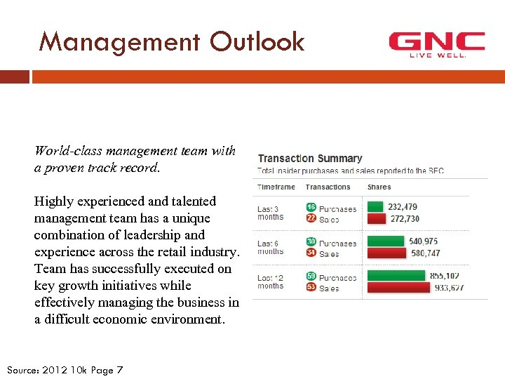 Management Outlook World-class management team with a proven track record. Highly experienced and talented