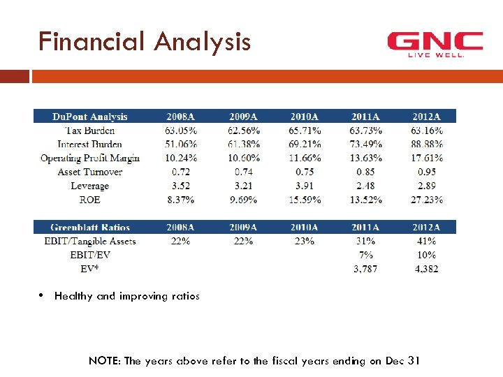 Financial Analysis • Healthy and improving ratios NOTE: The years above refer to the