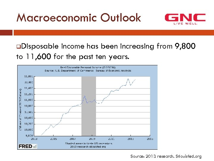 Macroeconomic Outlook Disposable income has been increasing from 9, 800 to 11, 600 for