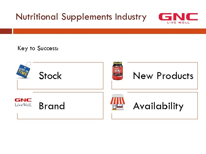 Nutritional Supplements Industry Key to Success: Stock New Products Brand Availability