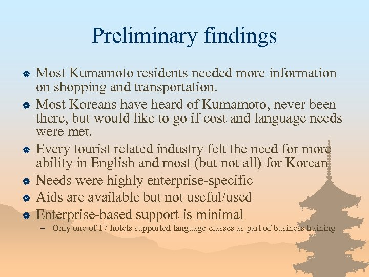 Preliminary findings | | | Most Kumamoto residents needed more information on shopping and