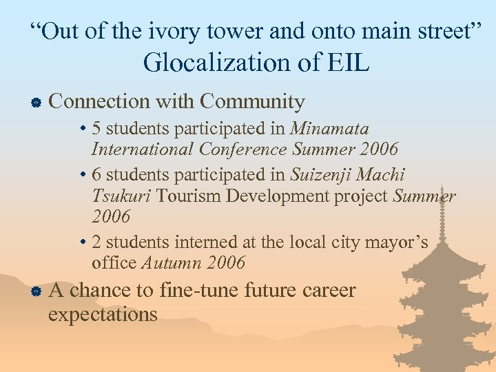 """Out of the ivory tower and onto main street"" Glocalization of EIL 