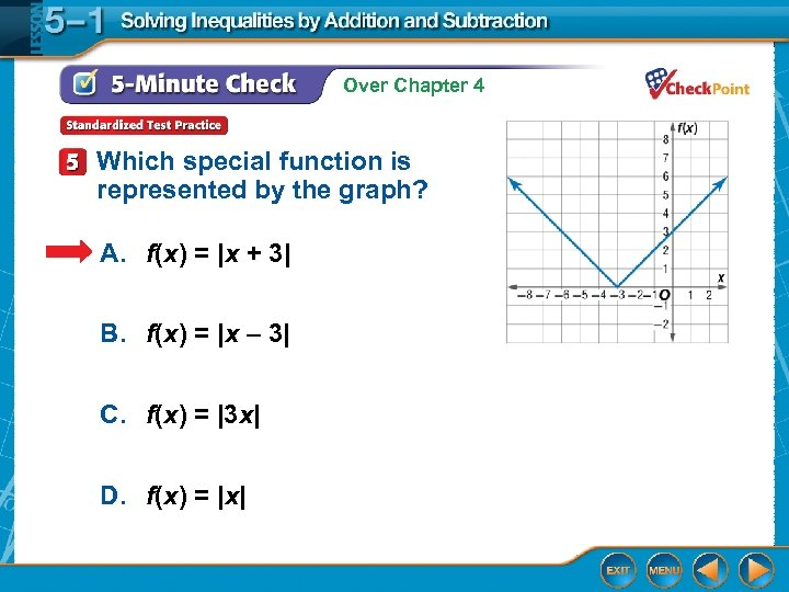 Over Chapter 4 Which special function is represented by the graph? A. f(x) =