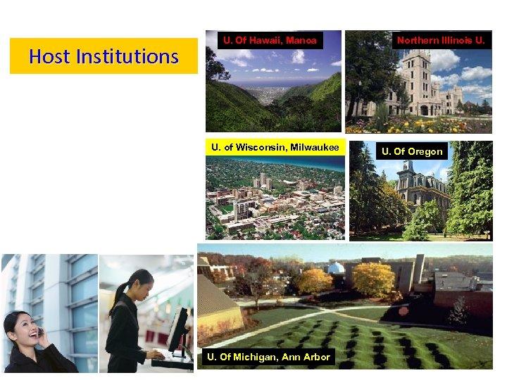 Host Institutions U. Of Hawaii, Manoa U. of Wisconsin, Milwaukee U. Of Michigan, Ann