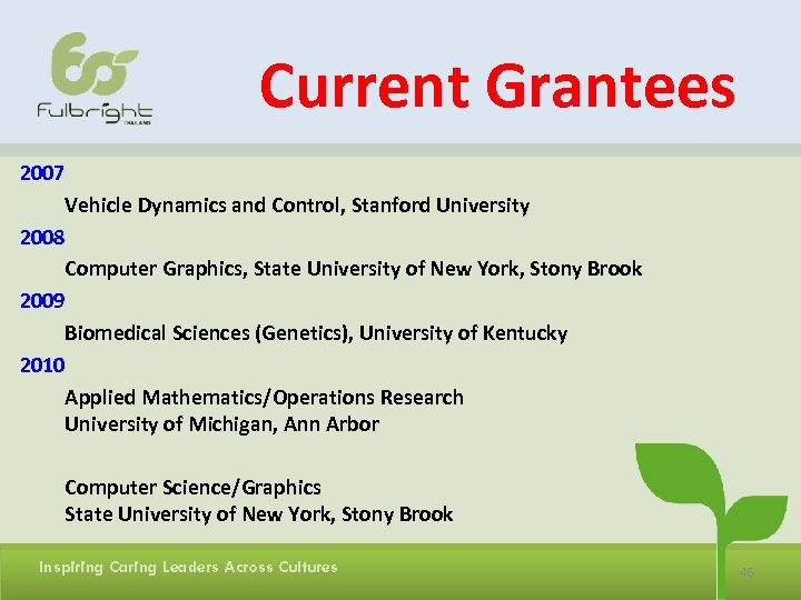 Current Grantees 2007 Vehicle Dynamics and Control, Stanford University 2008 Computer Graphics, State