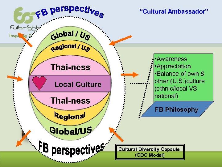 """Cultural Ambassador"" Inspiring Caring Leaders Across Cultures Thai-ness Local Culture Thai-ness • Awareness •"