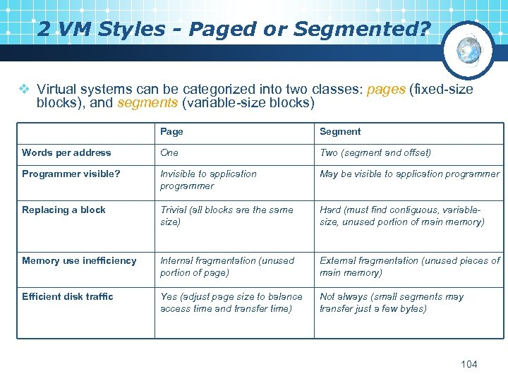 2 VM Styles - Paged or Segmented? v Virtual systems can be categorized into