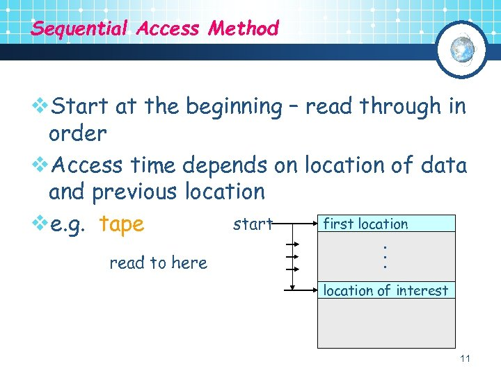 Sequential Access Method v. Start at the beginning – read through in order v.