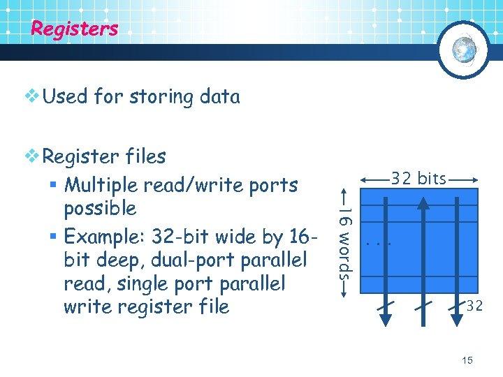 Registers v Used for storing data 32 bits 16 words v Register files §