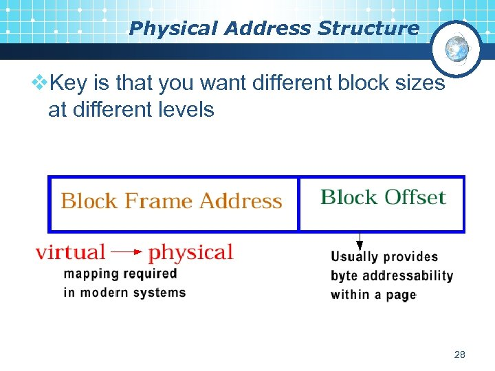 Physical Address Structure v. Key is that you want different block sizes at different
