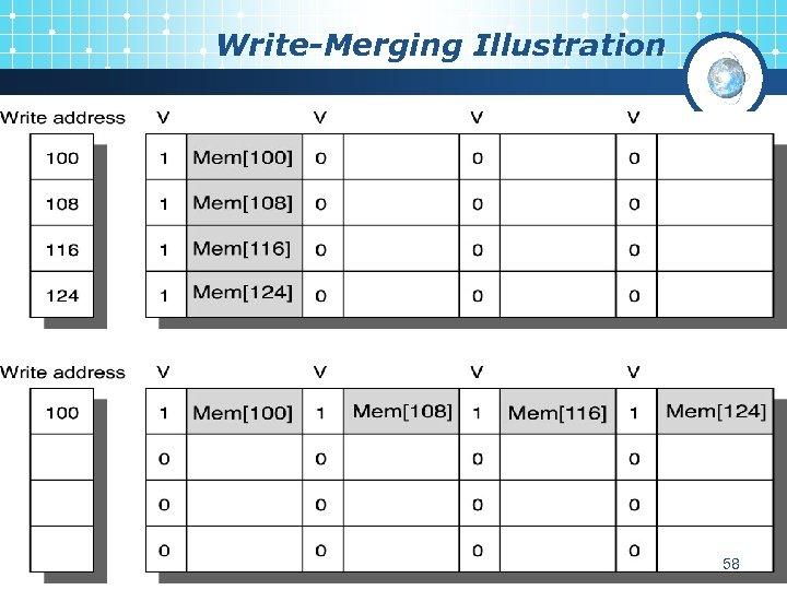 Write-Merging Illustration 58