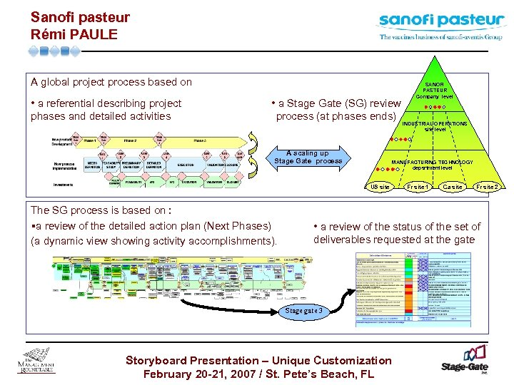 Sanofi pasteur Rémi PAULE Company Logo A global project process based on • a