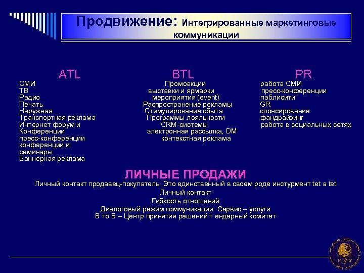 Продвижение: Интегрированные маркетинговые коммуникации ATL BTL PR СМИ Промоакции работа СМИ ТВ выставки и