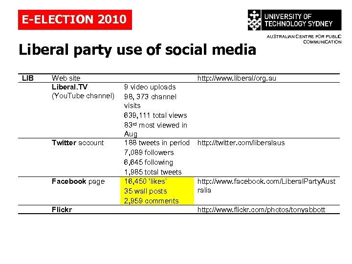 E-ELECTION 2010 Liberal party use of social media LIB Web site Liberal. TV (You.