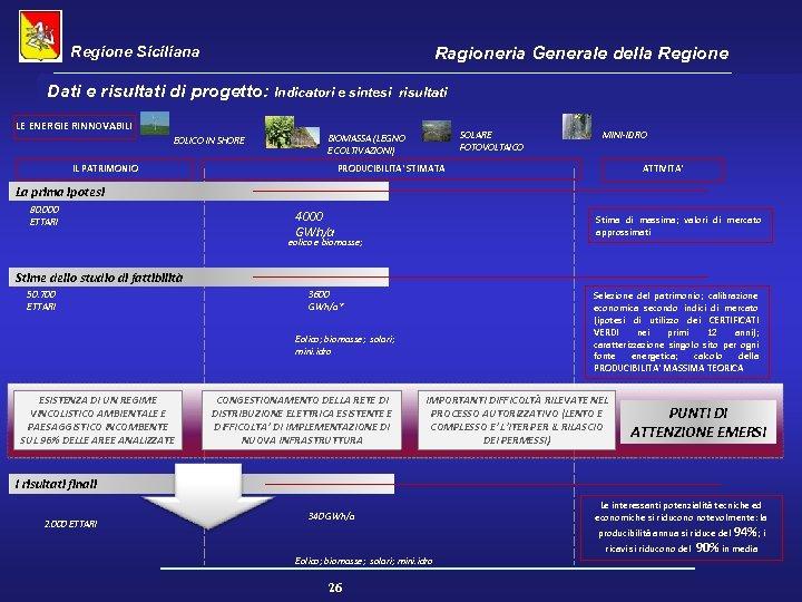 Regione Siciliana Ragioneria Generale della Regione Dati e risultati di progetto: Indicatori e sintesi