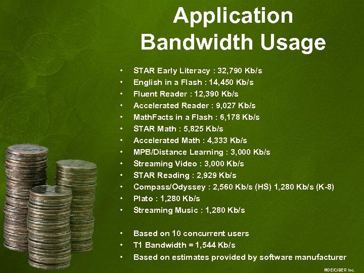 Application Bandwidth Usage • • • • STAR Early Literacy : 32, 790 Kb/s