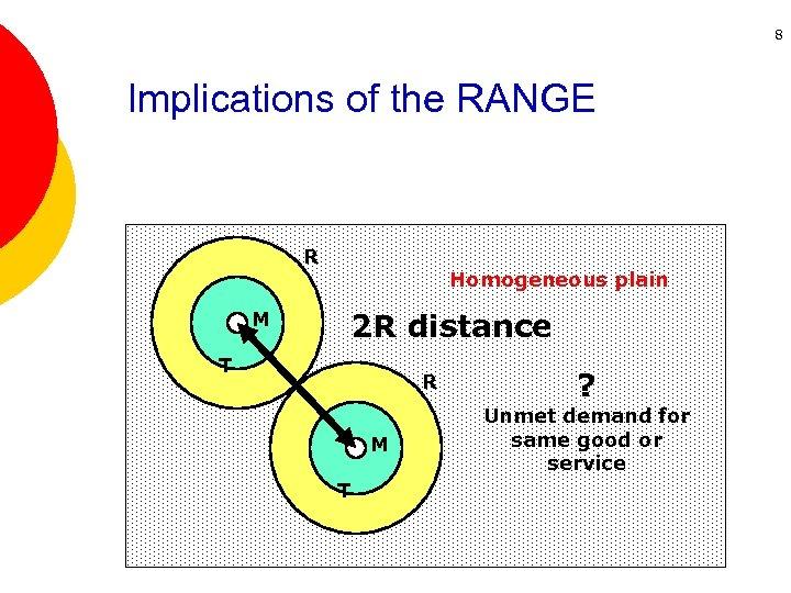8 Implications of the RANGE R M Homogeneous plain 2 R distance T R