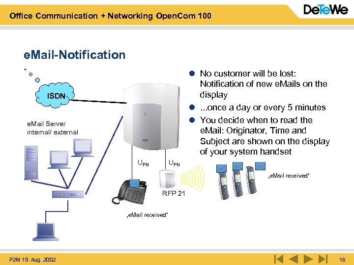 Office Communication + Networking Open. Com 100 e. Mail-Notification l No customer will be