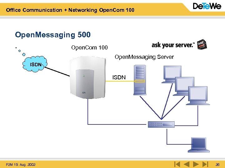 Office Communication + Networking Open. Com 100 Open. Messaging 500 Open. Com 100 Open.