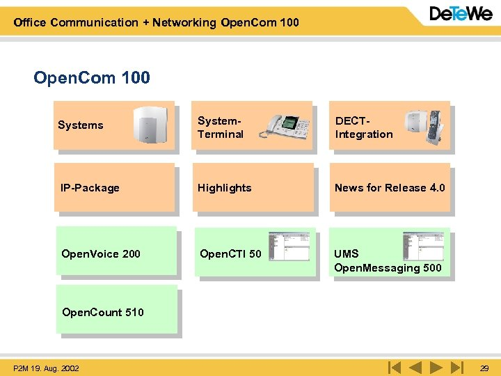 Office Communication + Networking Open. Com 100 Systems System. Terminal DECTIntegration IP-Package Highlights News
