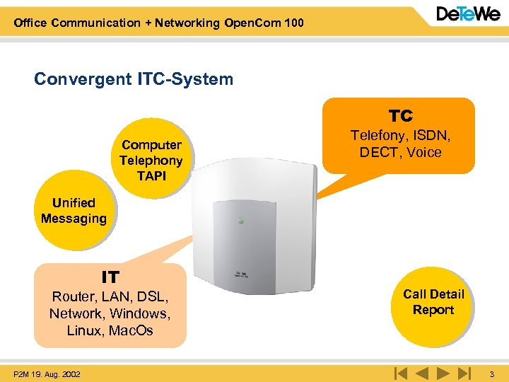 Office Communication + Networking Open. Com 100 Convergent ITC-System TC Computer Telephony TAPI Telefony,