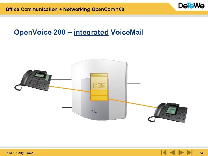Office Communication + Networking Open. Com 100 Open. Voice 200 – integrated Voice. Mail