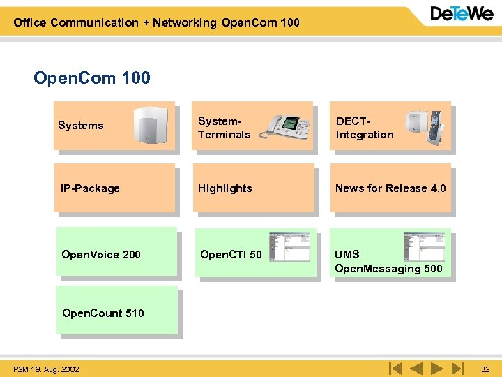 Office Communication + Networking Open. Com 100 Systems System. Terminals DECTIntegration IP-Package Highlights News
