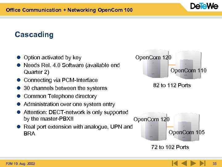 Office Communication + Networking Open. Com 100 Cascading l Option activated by key Open.