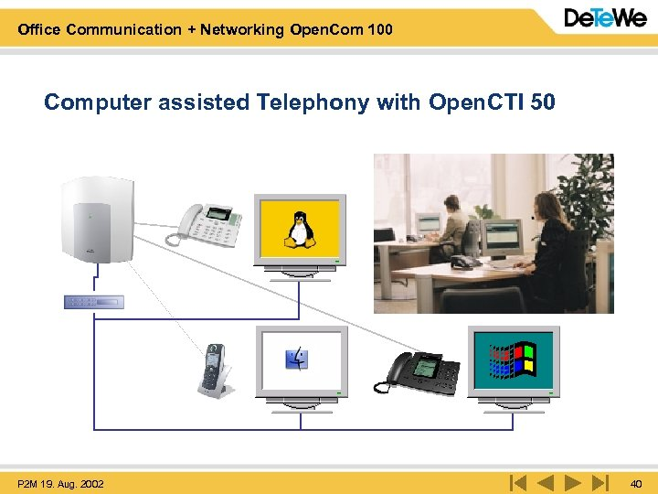 Office Communication + Networking Open. Com 100 Computer assisted Telephony with Open. CTI 50