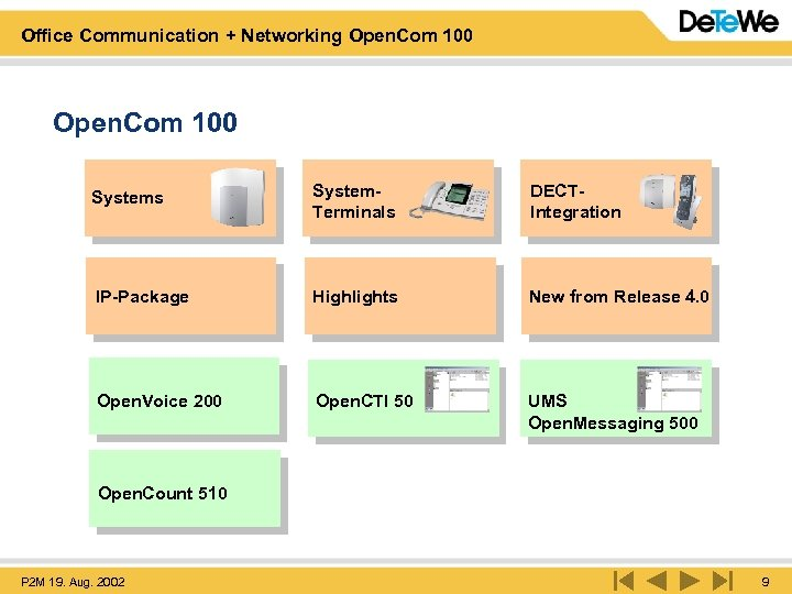Office Communication + Networking Open. Com 100 Systems System. Terminals DECTIntegration IP-Package Highlights New